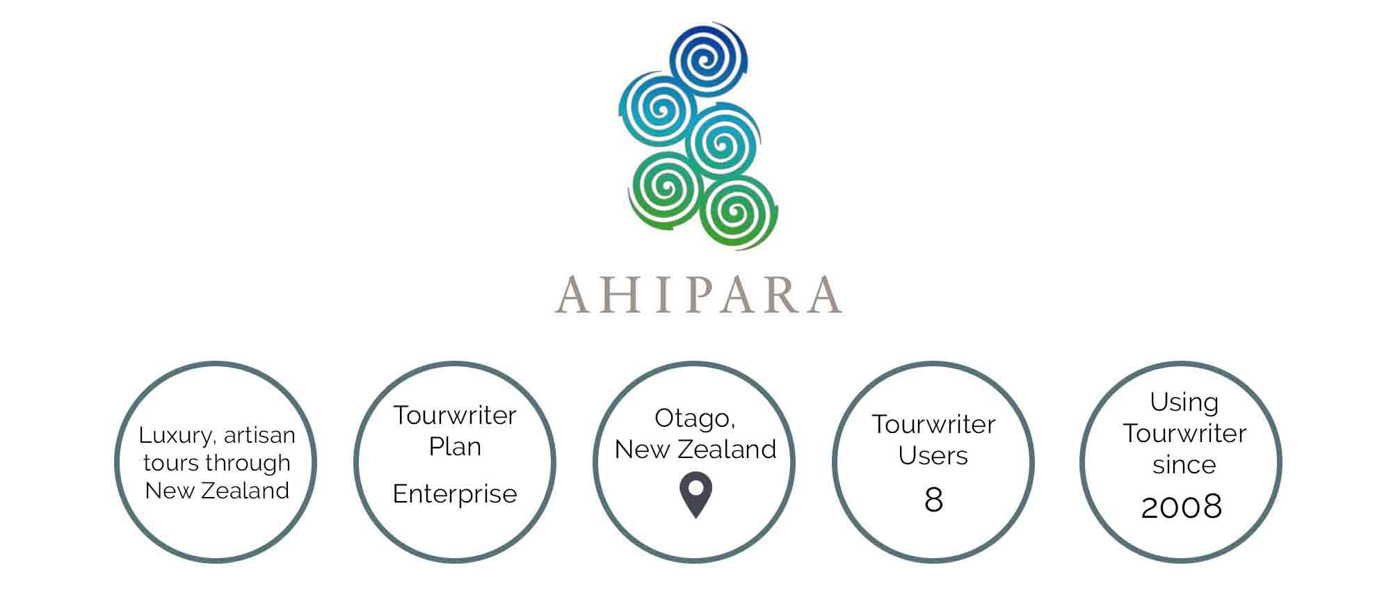 Ahipara tour operator