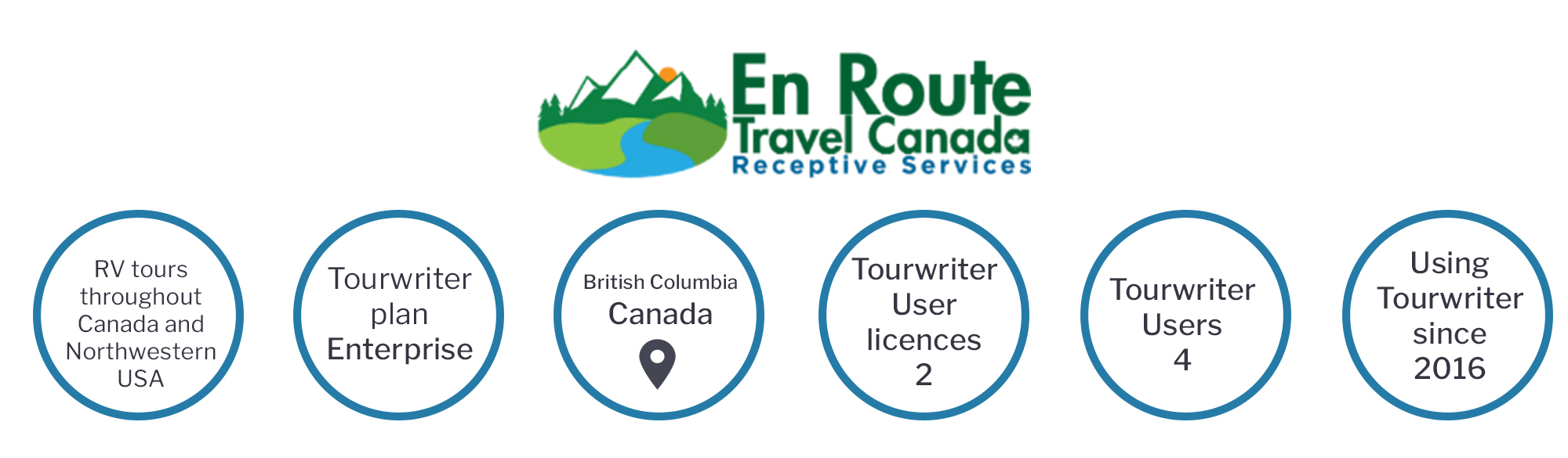 about en route travel canada
