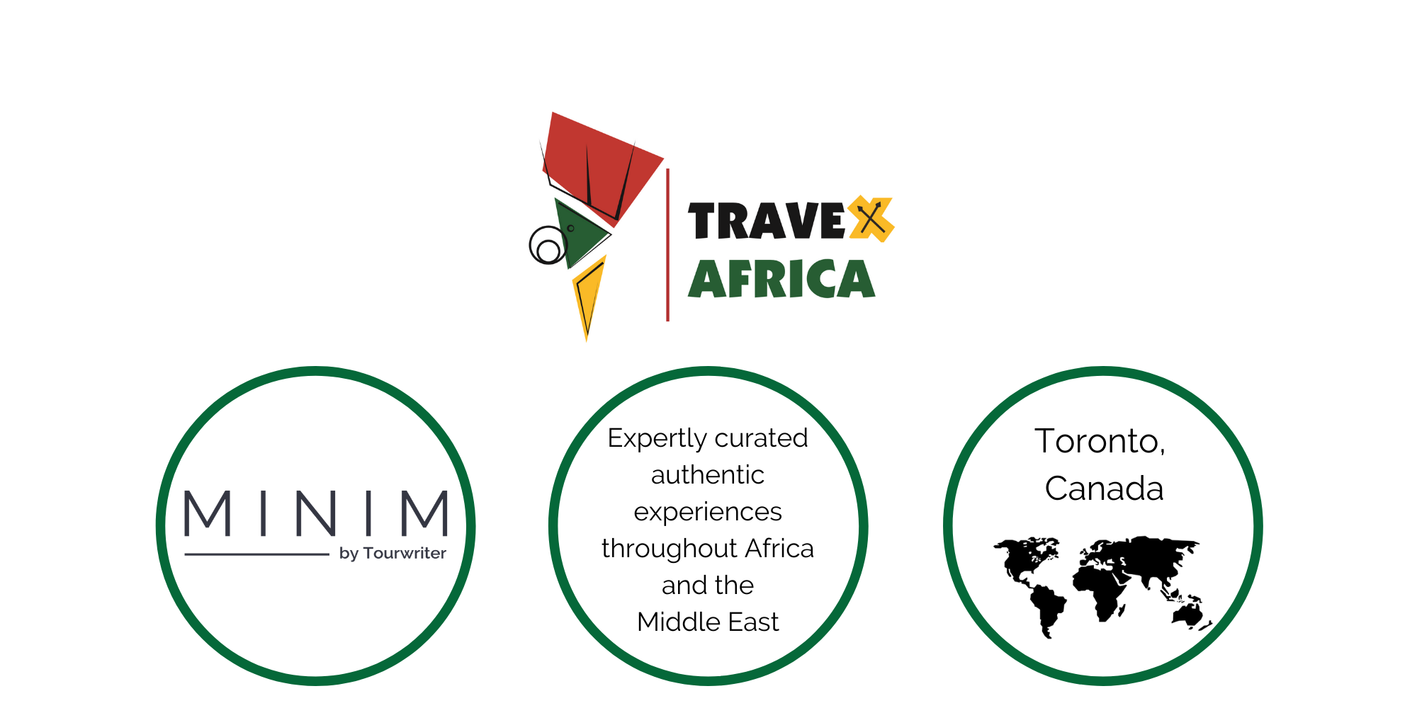 Travex Africa itinerary builder software story